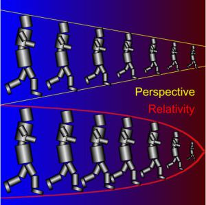 Robots and perspective and relativity