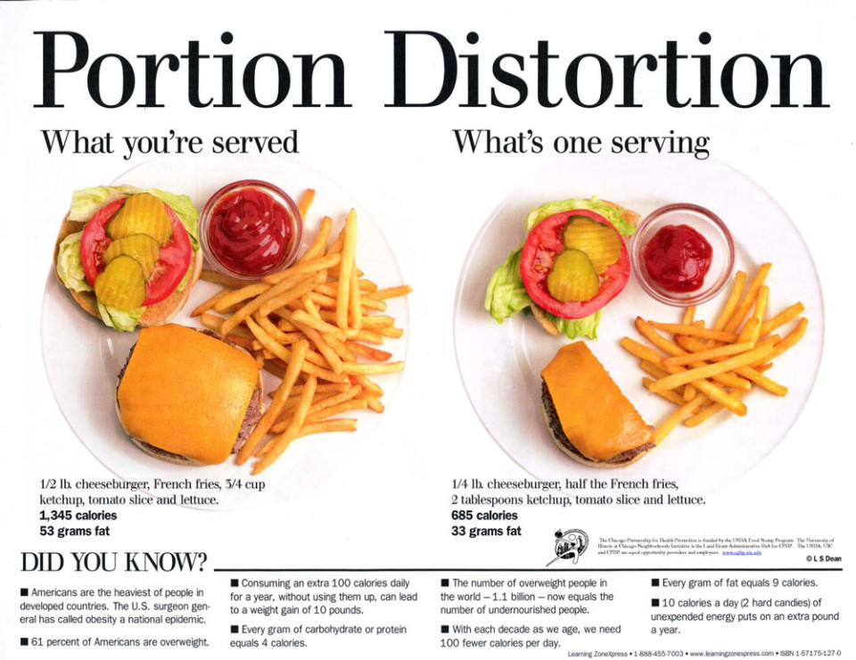 portion-distortion-960x740