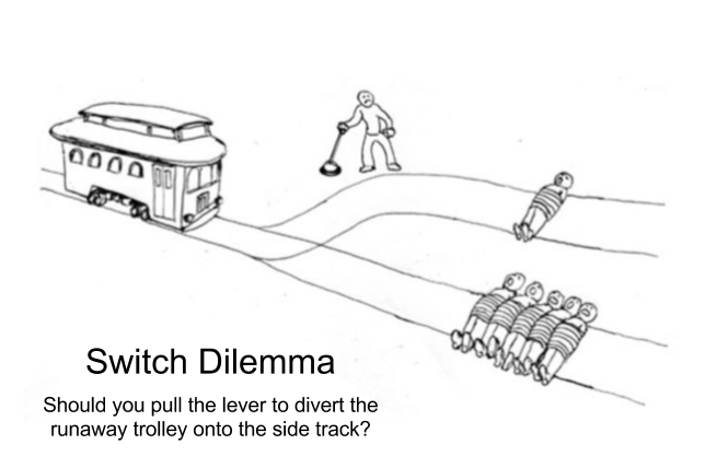 Ethical Theories- Trolley Problem (2)